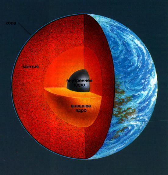 Луна находится от Земли на расстояние 384 тыс... 445 b. Добавить документ в свой блог или на сайт.